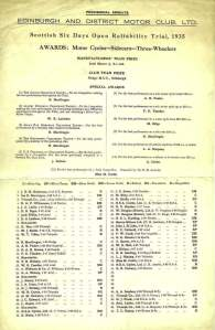 The 1935 results sheet, showing Bob Macgregor
